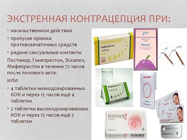 Какие противозачаточные таблетки можно пить кормящим мамам