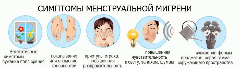 Мигрень у детей: симптомы и лечение