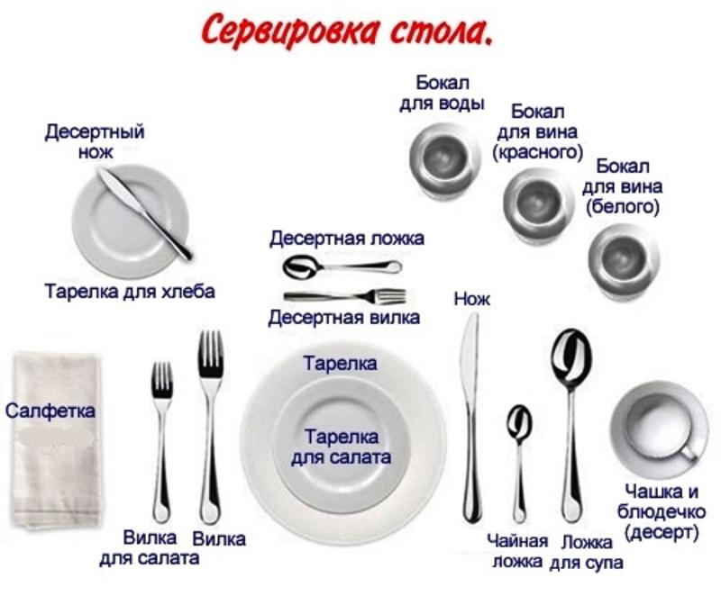 Первая посуда ребёнка. что и когда нужно купить для малыша