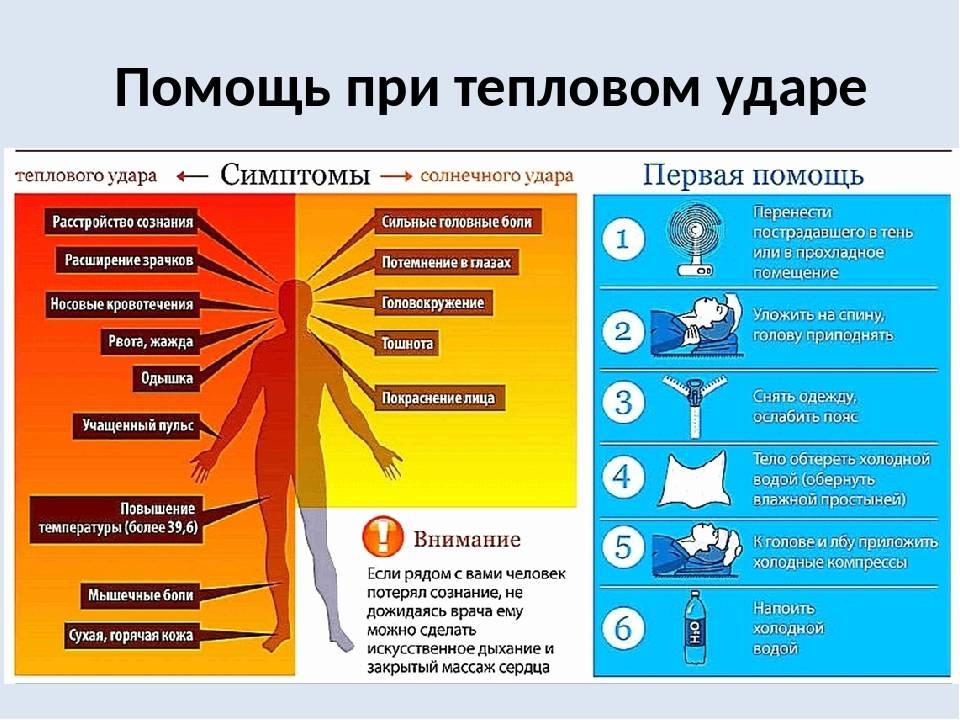 Тепловой удар у ребенка: причины, симптомы, первая помощь