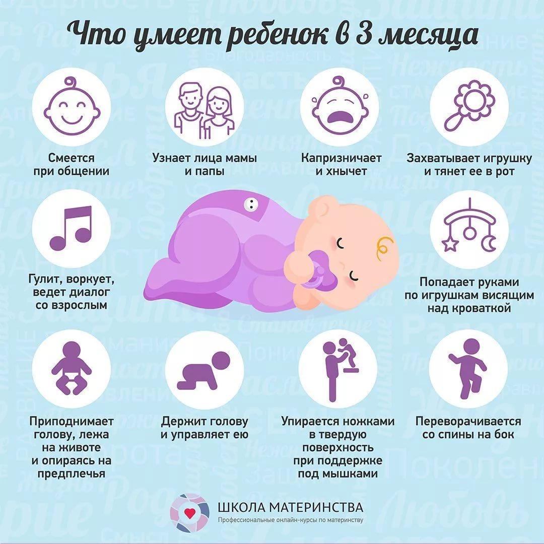 Развитие малыша в 4 месяца: узнай, что должен уметь твой ребенок
