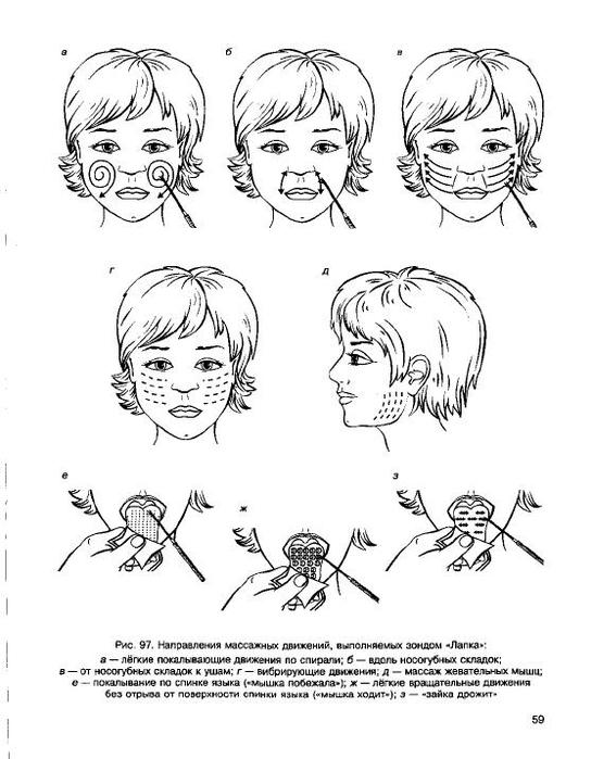 Логопедический массаж для детей в домашних условиях – враг речевых расстройств