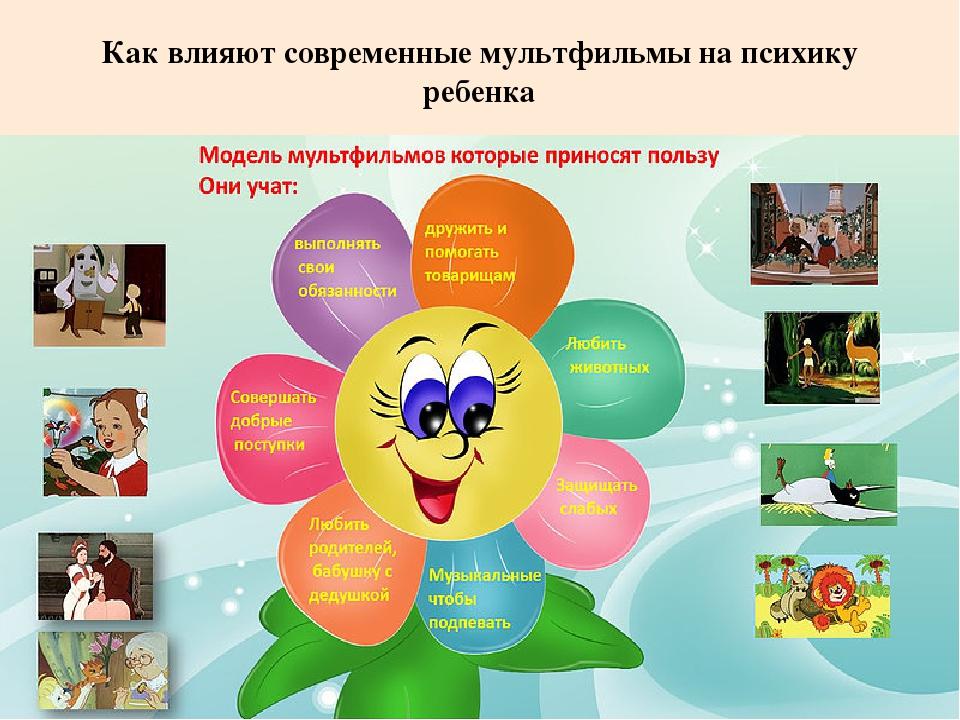 """Презентация на тему: """"влияние мультфильмов на психику детей."""". скачать бесплатно и без регистрации."""