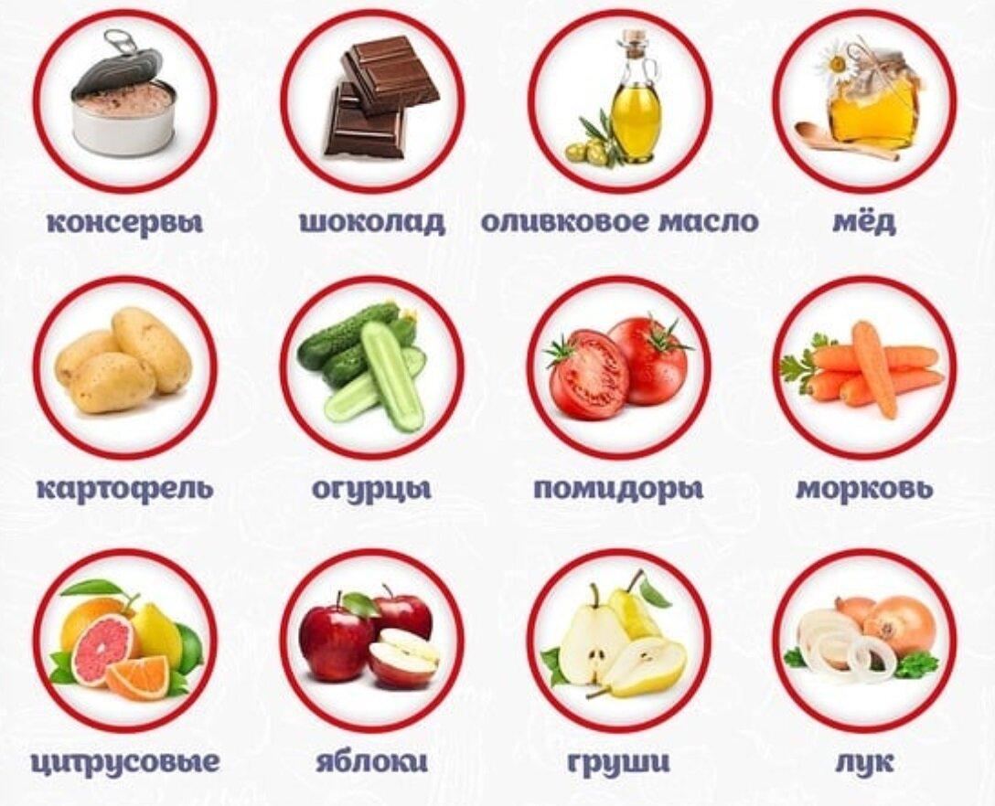 Что нельзя есть кормящей маме: список продуктов, запрещенных при лактации