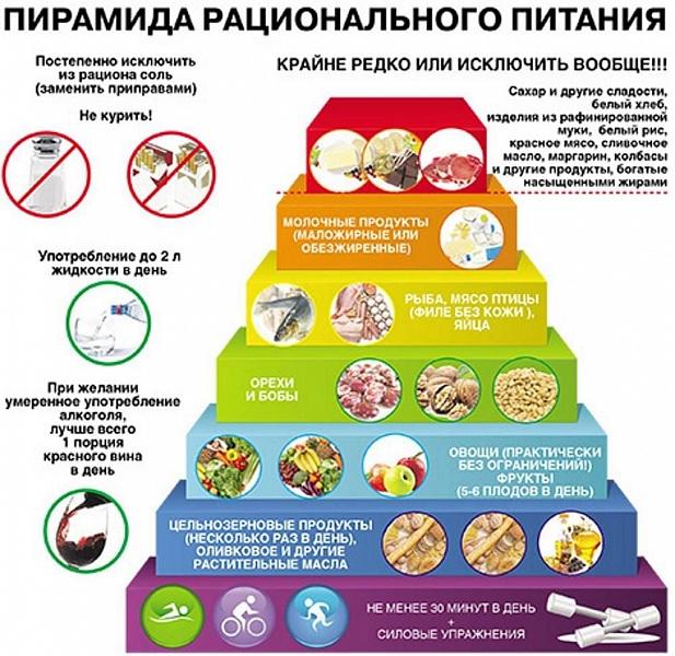 Опасные продукты для ребенка:  что нельзя давать в первый прикорм и детям до трех лет
