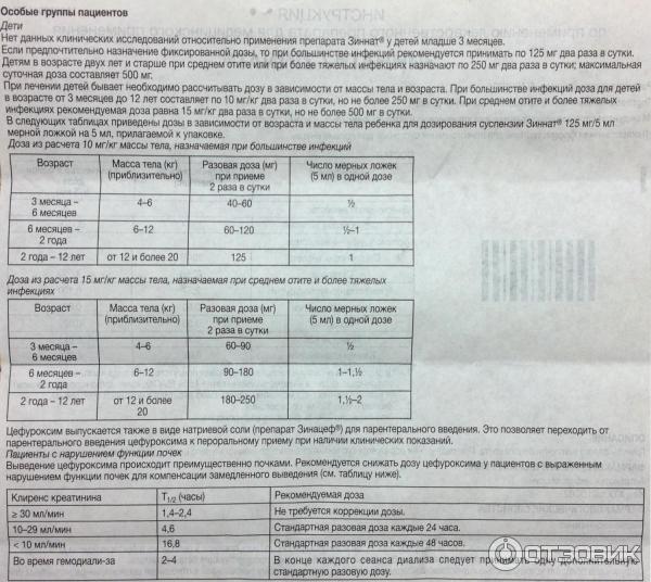 Цефалексин (cephalexin): описание, рецепт, инструкция