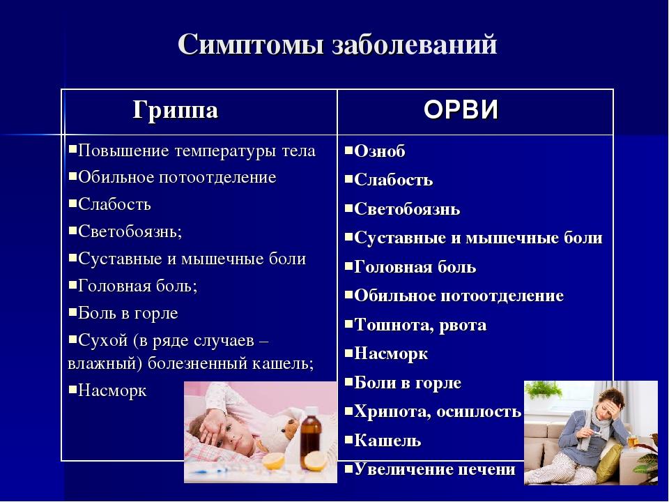 Профилактика гриппа и орви у детей: 13 одобренных педиатром способов