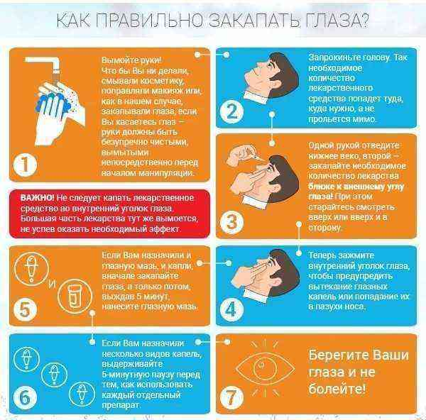 Как правильно закапывать капли в нос ребенку, особенности процедуры