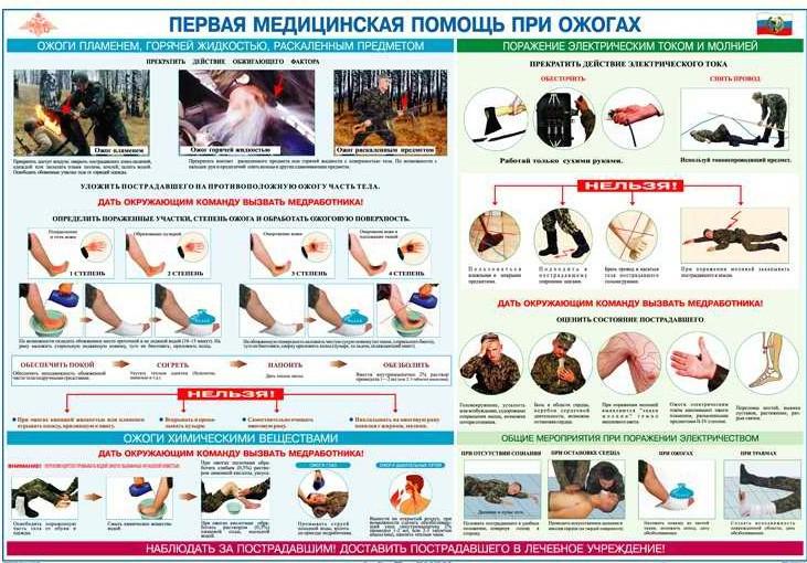 10 типов фейерверков: гид по новогодней пиротехнике, часть 1 | милосердие.ru