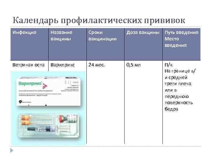 Прививка от ветряной оспы (ветрянки): названия вакцин, когда и куда делают
