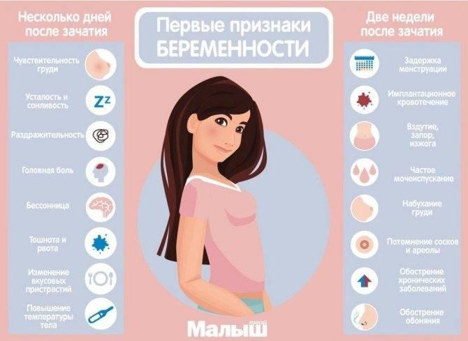 Вторая беременность: особенности и риски