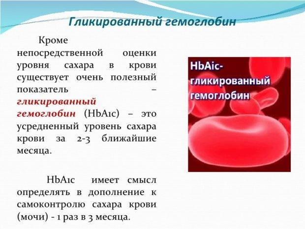 Гликированный гемоглобин норма у беременных - доктор лечит