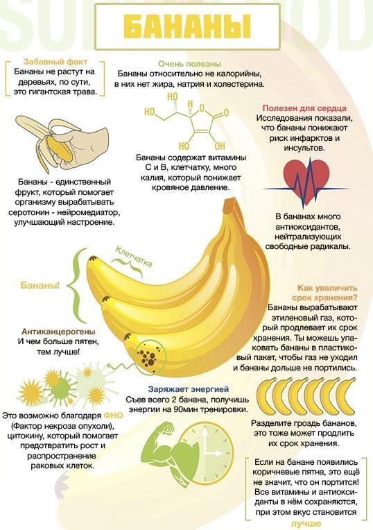 Можно ли кормящей маме бананы?   уроки для мам