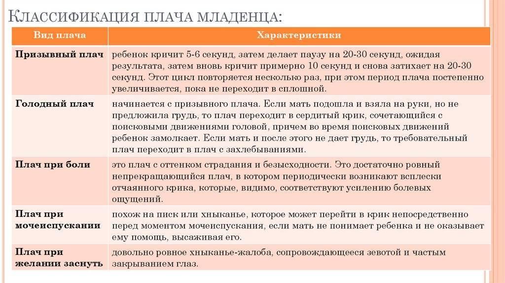 Как успокоить ребенка: эффективные способы и рекомендации :: syl.ru