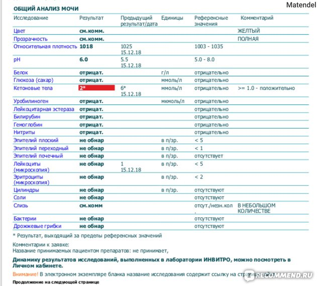 Способы определить беременность на раннем сроке: в домашних условиях и у врача / mama66.ru