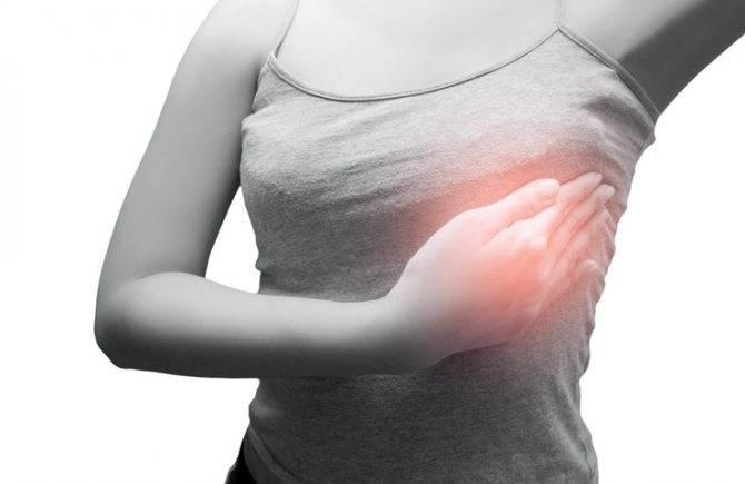 После месячных грудь набухла