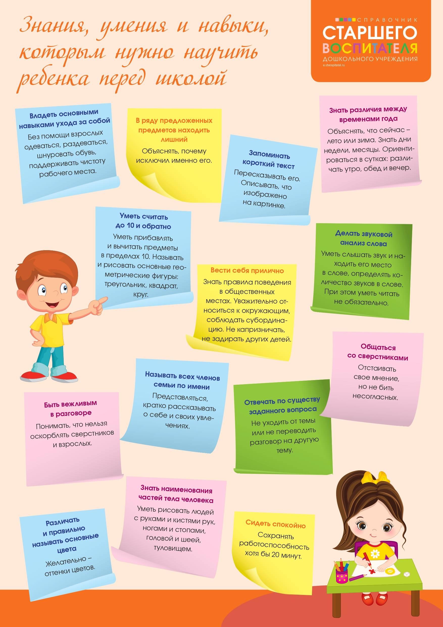 Что должен уметь ребенок в 5 лет: познавательные и моторные умения