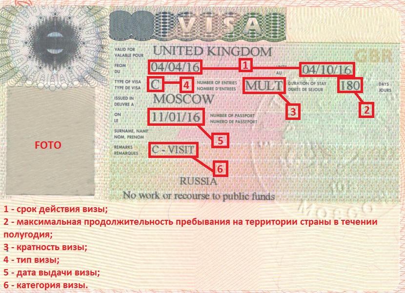 Выезд ребенка за границу в 2020 году - документы и требования