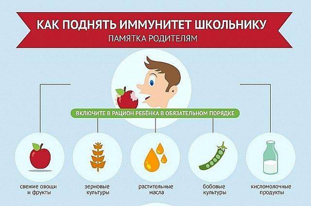 Ребенок часто болеет - меры профилактики простудных заболеваний и как укрепить здоровье