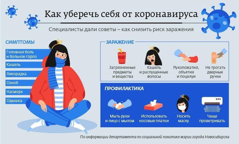 Что сказал доктор комаровский про коронавирус и как уберечь детей от заражения ❗️☘️ ( ͡ʘ ͜ʖ ͡ʘ)
