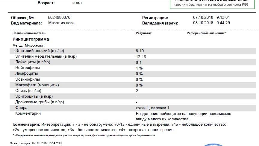 Риноцитограмма: норма у детей и взрослых, расшифровка мазка из носа на эозинофилы