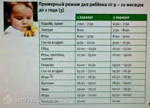 Режим дня ребенка в 5 месяцев — сон, кормление, прогулки, игры и развитие