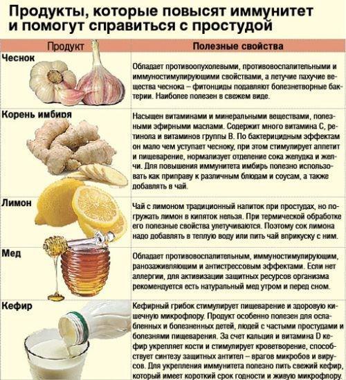 Здоровье и иммунитет женщины во время беременности