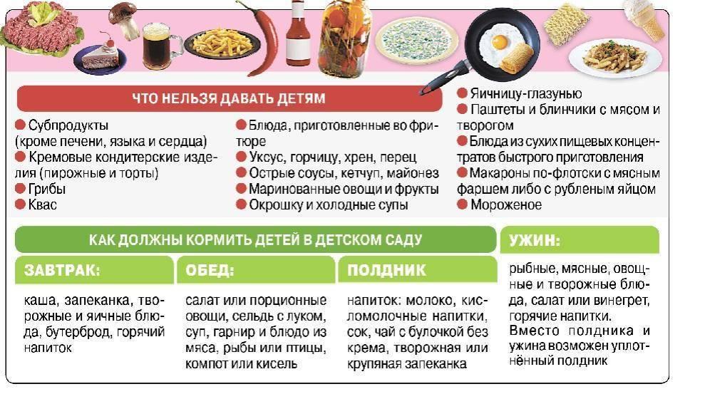 Что нельзя есть при ветрянке детям medistok.ru - жизнь без болезней и лекарств medistok.ru - жизнь без болезней и лекарств