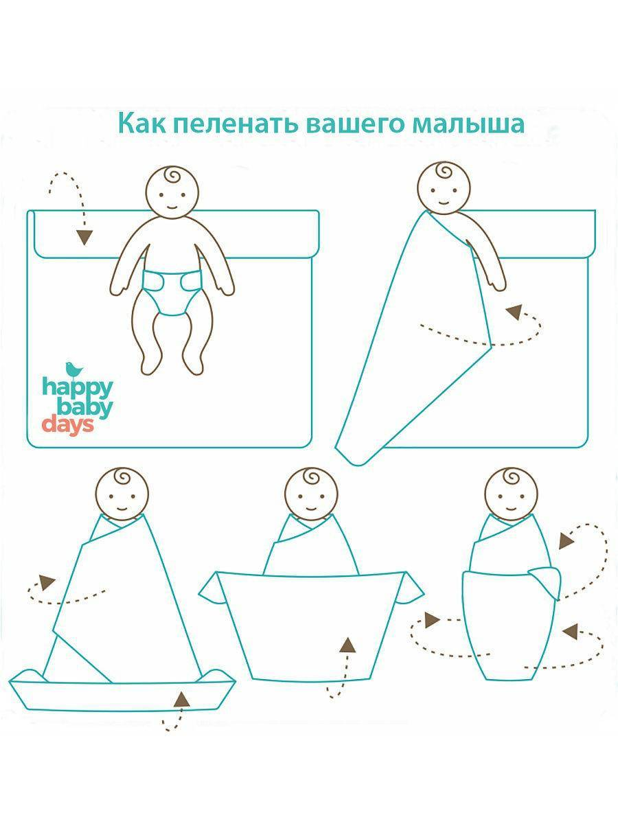 Как пеленать новорожденного (в картинках + видео и описание)