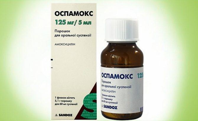 Твои-отзывы.ru - «оспамокс» (1000 мг): инструкция по применению, цена, аналоги и отзывы