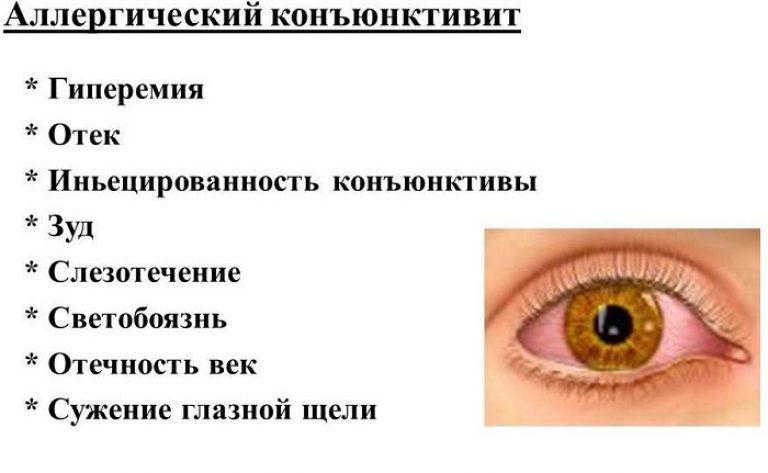 Какие глазные капли можно использовать в период беременности