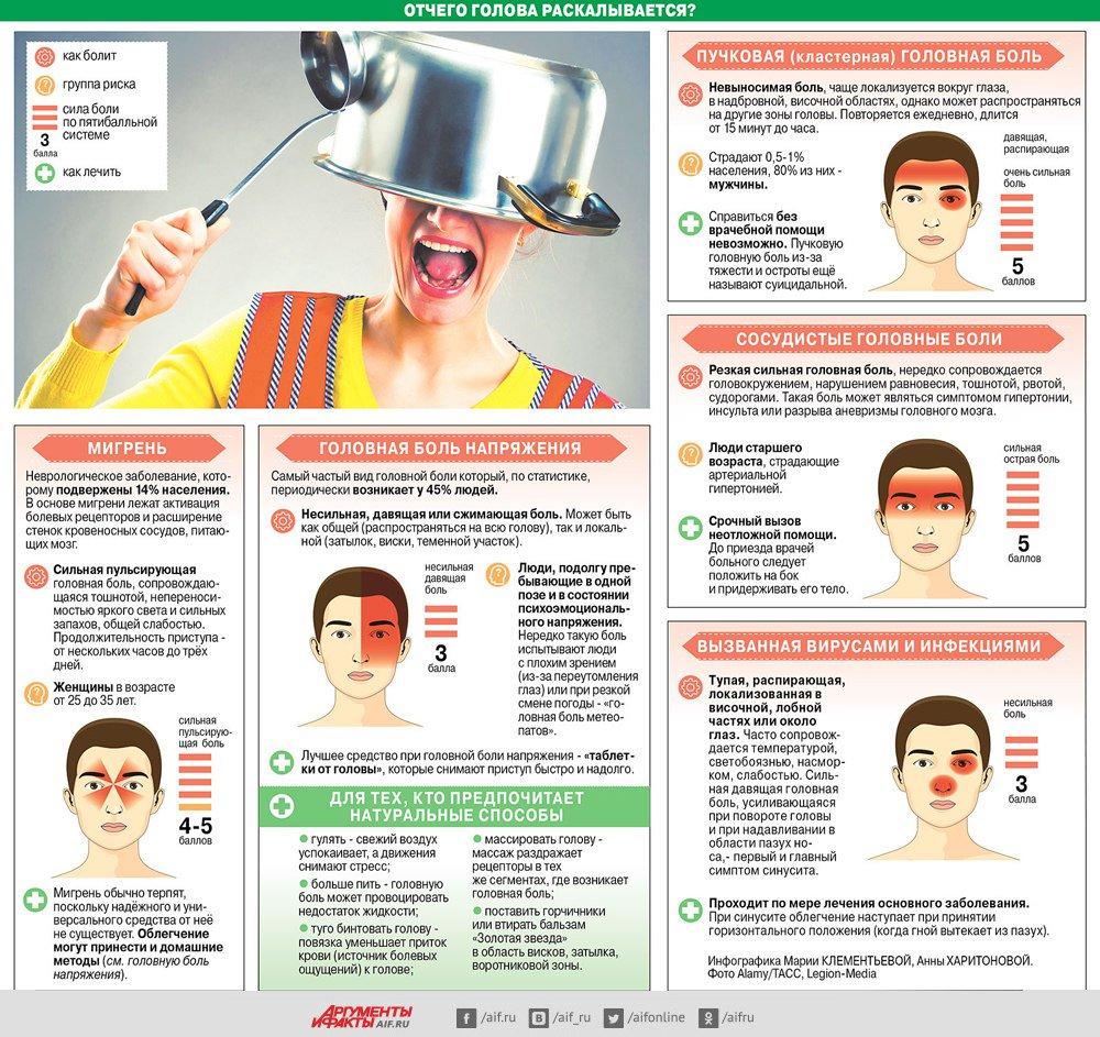 Чем опасна мигрень у ребенка и чем её вылечить?