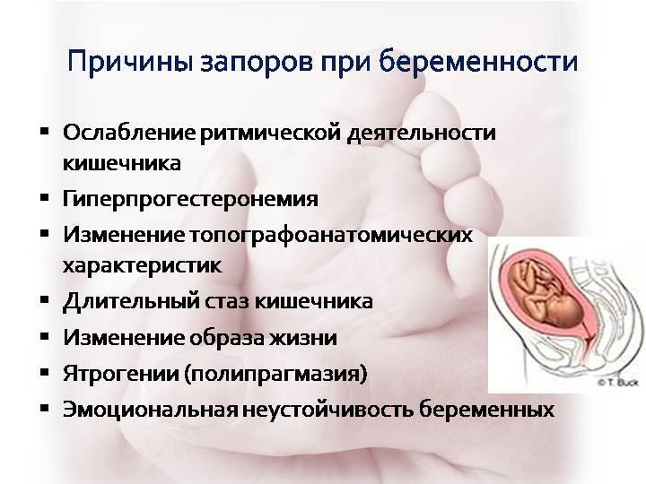 Журчание в животе на ранних сроках беременности