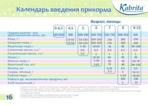 Особенности введения прикорма в 3 месяца на искусственном вскармливании