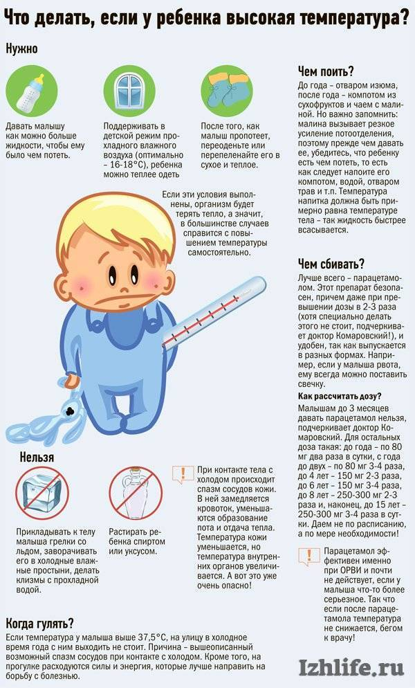 8 способов как сбить высокую температуру у ребенка в домашних условиях быстро | семья и мама