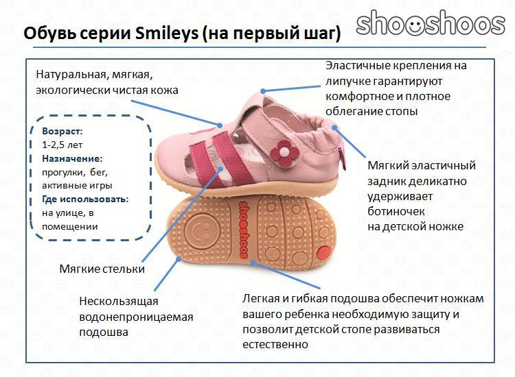 Правильная детская обувь. разрушаем стереотипы