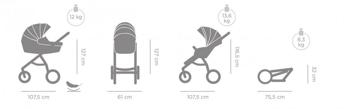 Как правильно выбрать детскую коляску. какую коляску выбрать для ребенка - советы родителям