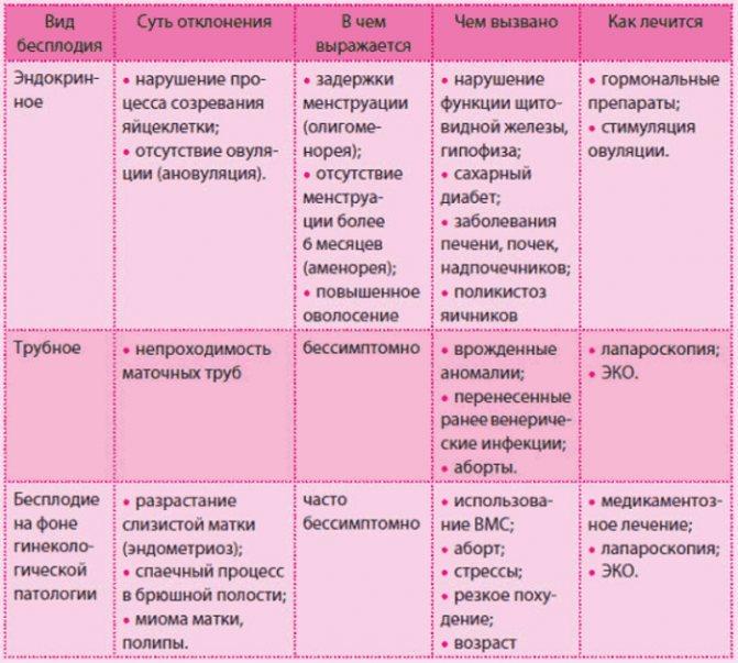 Лечение бесплодия у женщин народными средствами лечение бесплодия у женщин народными средствами лечение бесплодия у женщин народными средствами лечение бесплодия у женщин народными средствами