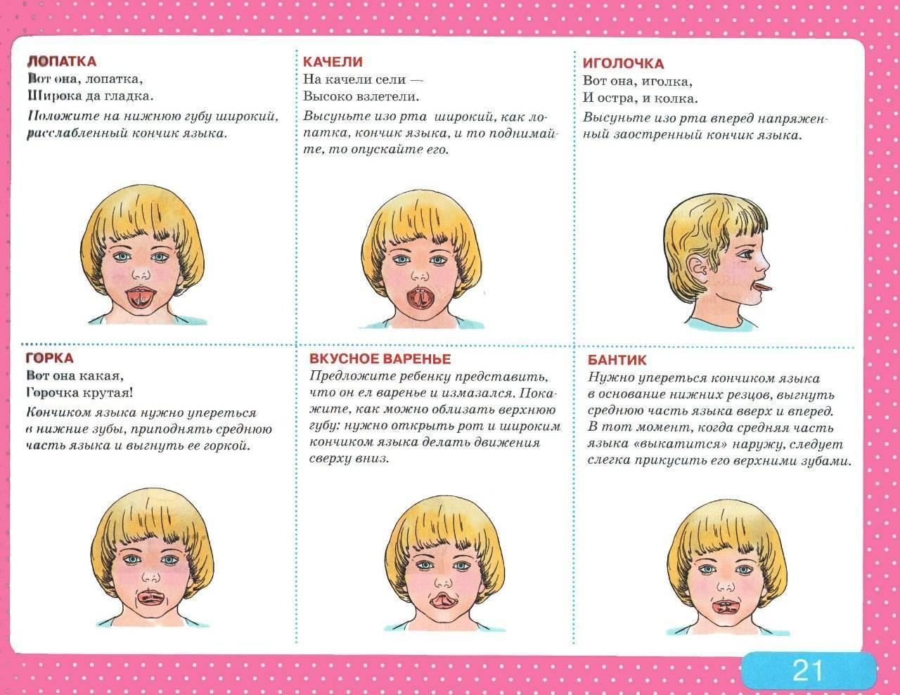 Как помочь ребенку 2-3 лет начать говорить: упражнения, артикуляционная гимнастика, игры, советы специалистов