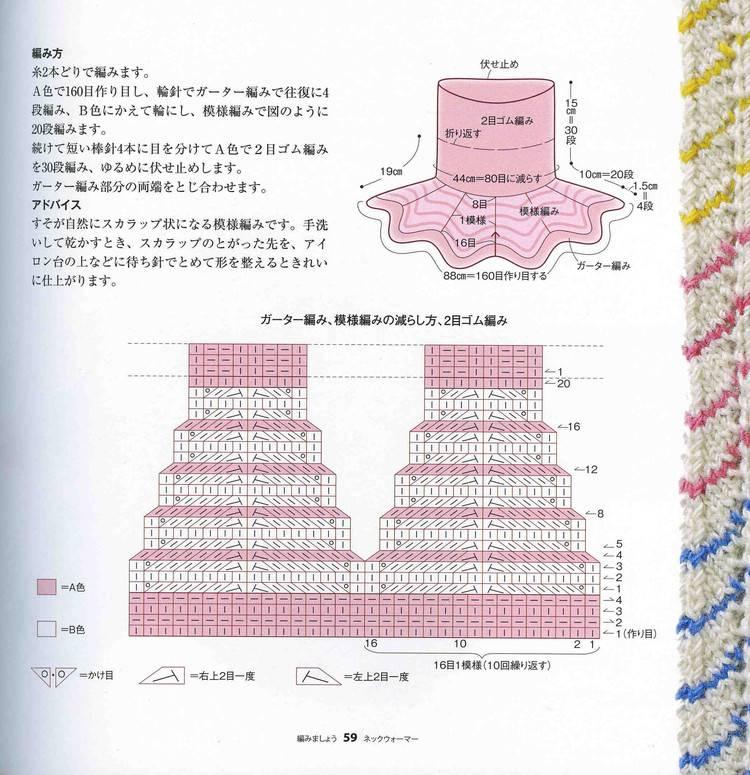 Манишка для девочки спицами: схема и описание