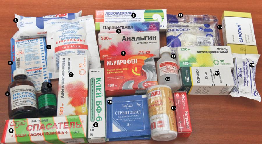 Аптечка в дорогу дорожная в отпуск или командировку список лекарств