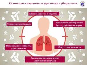 Первые признаки и симптомы туберкулеза на ранней стадии у детей и подростков