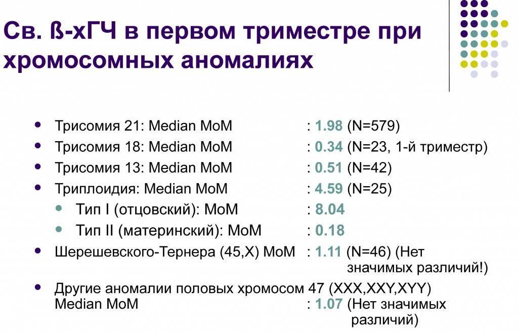 Норма содержания свободной бета-субъединицы ХГЧ в крови по неделям беременности