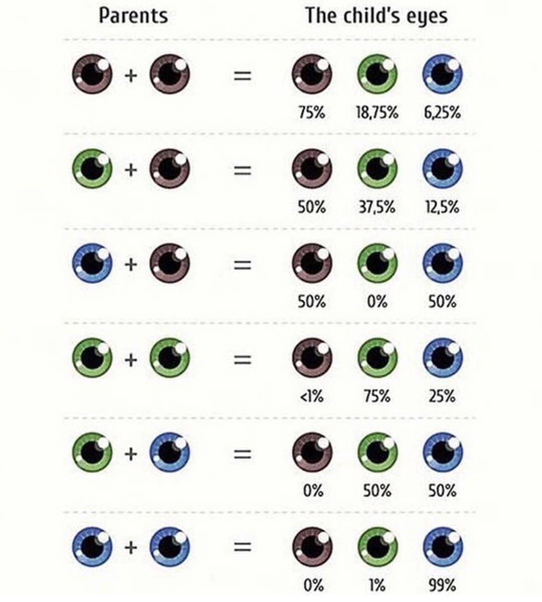 Когда у новорожденного меняется цвет глаз | уроки для мам