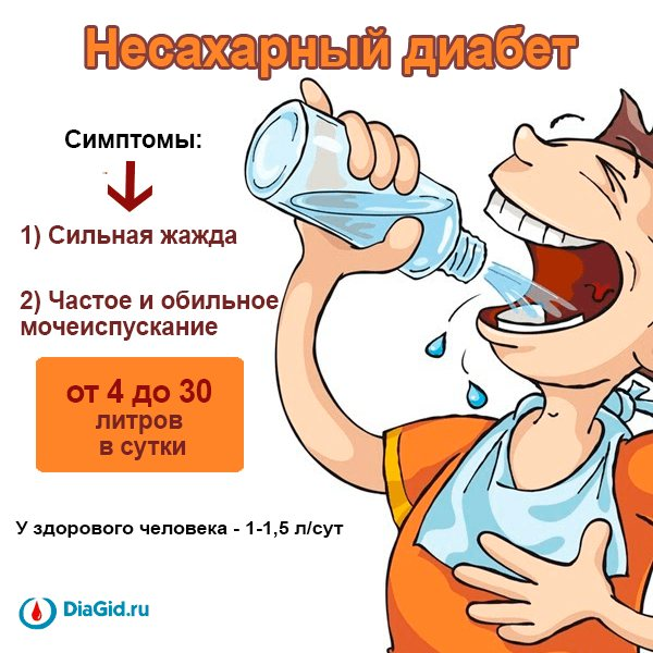 Несахарный диабет у детей: симптомы, причины заболевания