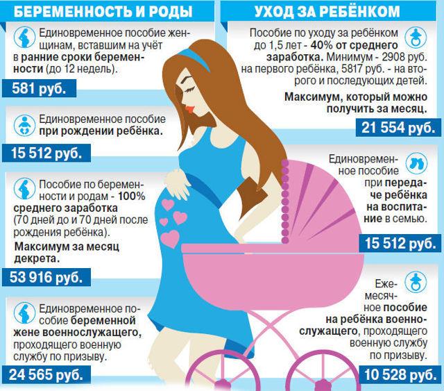 Алименты при рождении ребенка во втором браке: как уменьшить, % от выплат