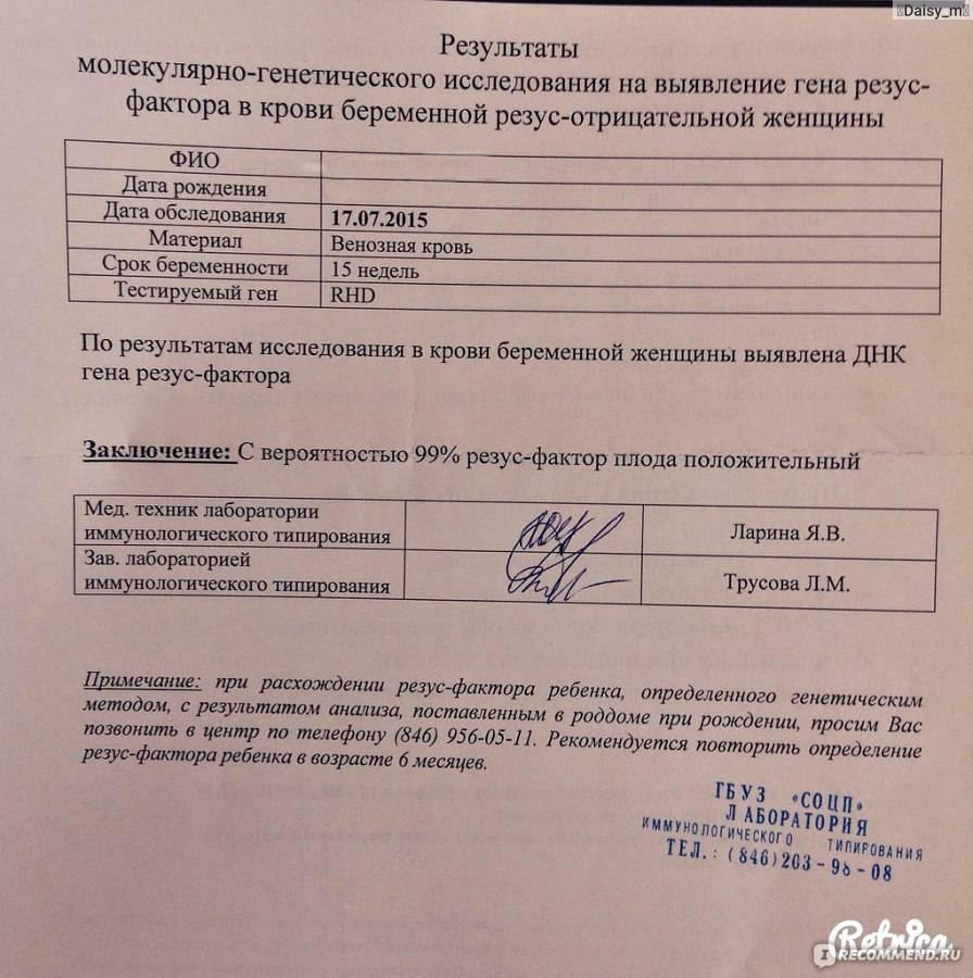 Конфликт по группе крови при беременности – что надо знать о нем будущим мамам | dlja-pohudenija.ru