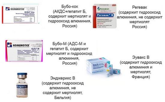 Прививки при насморке, стоит ли отложить вакцинацию