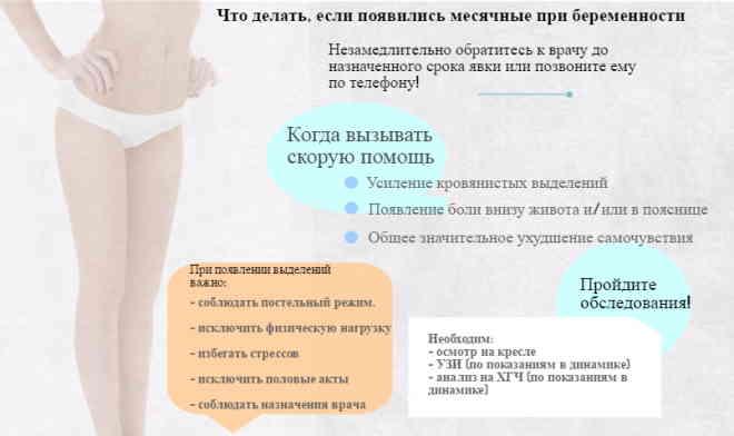 Омывание плода при беременности: норма или патология
