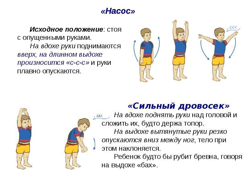 Дыхательная гимнастика стрельниковой: 13 основных упражнений